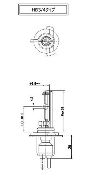 GT240-HB3,4サイズ