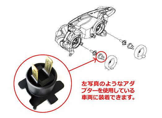 H7adapter装着可用例