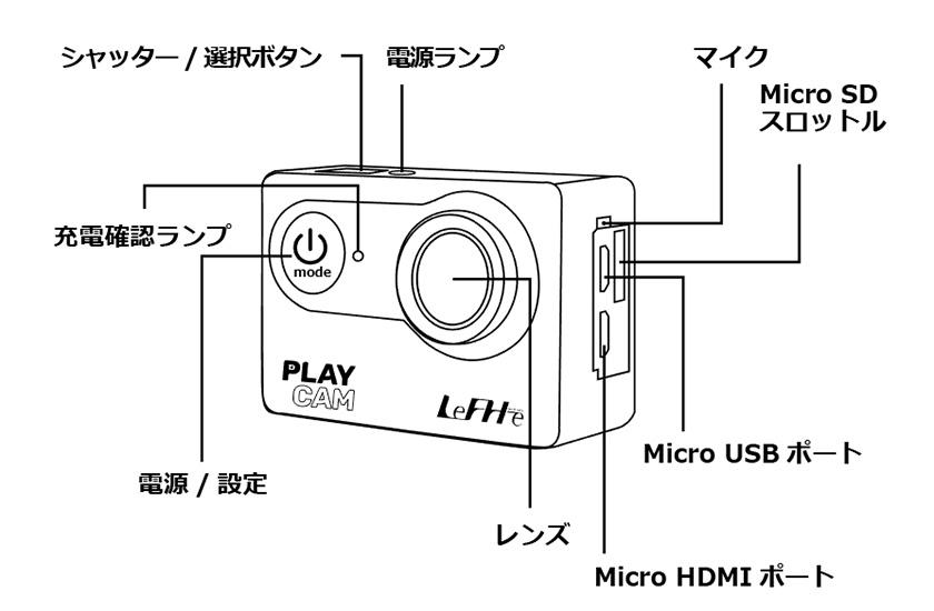 playcam 各部説明